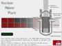 Nuclear Power Plant Simulator Game